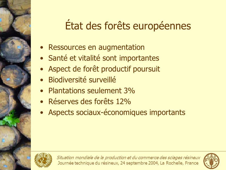 Situation mondiale de la production et du commerce des sciages résineux Journée technique du résineux, 24 septembre 2004, La Rochelle, France État des