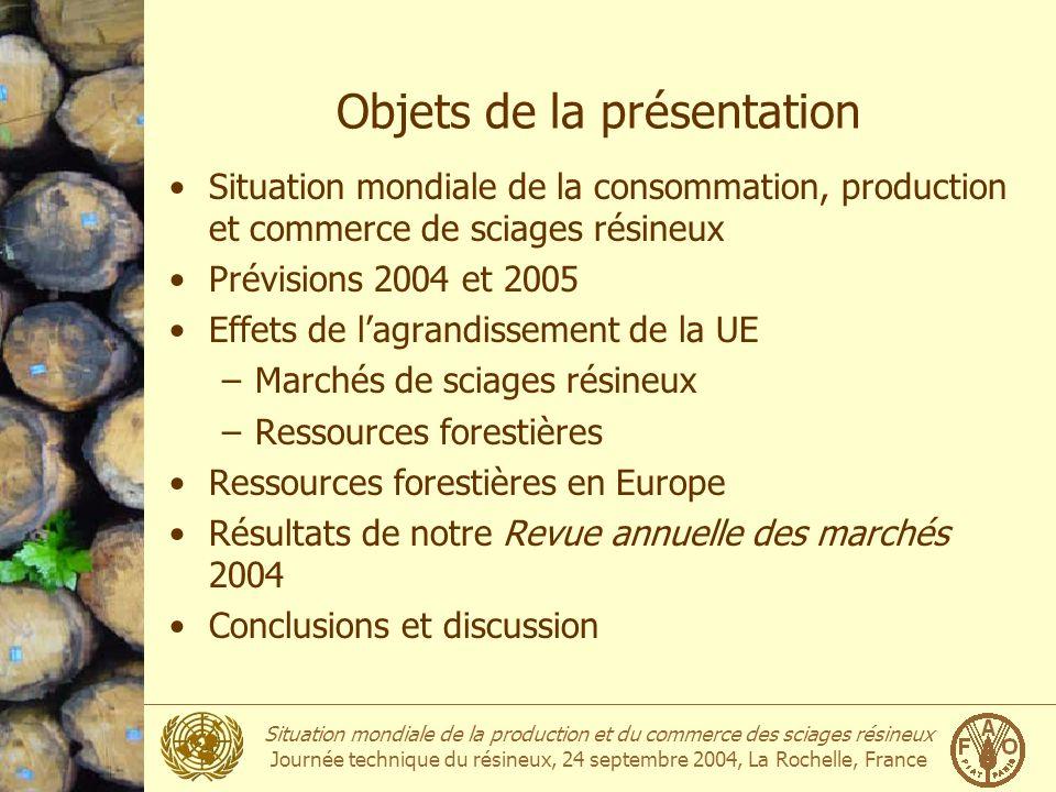 Situation mondiale de la production et du commerce des sciages résineux Journée technique du résineux, 24 septembre 2004, La Rochelle, France Sciages résineux Malgré la compétition, production nordique en expansion Demande de Chine a des effets de plus en plus profond Changement de régime aux E-U (du traitement de bois) Réduction de demande prévue pour les E-U en 2004 Prix toujours fortes aux E-U en 2005