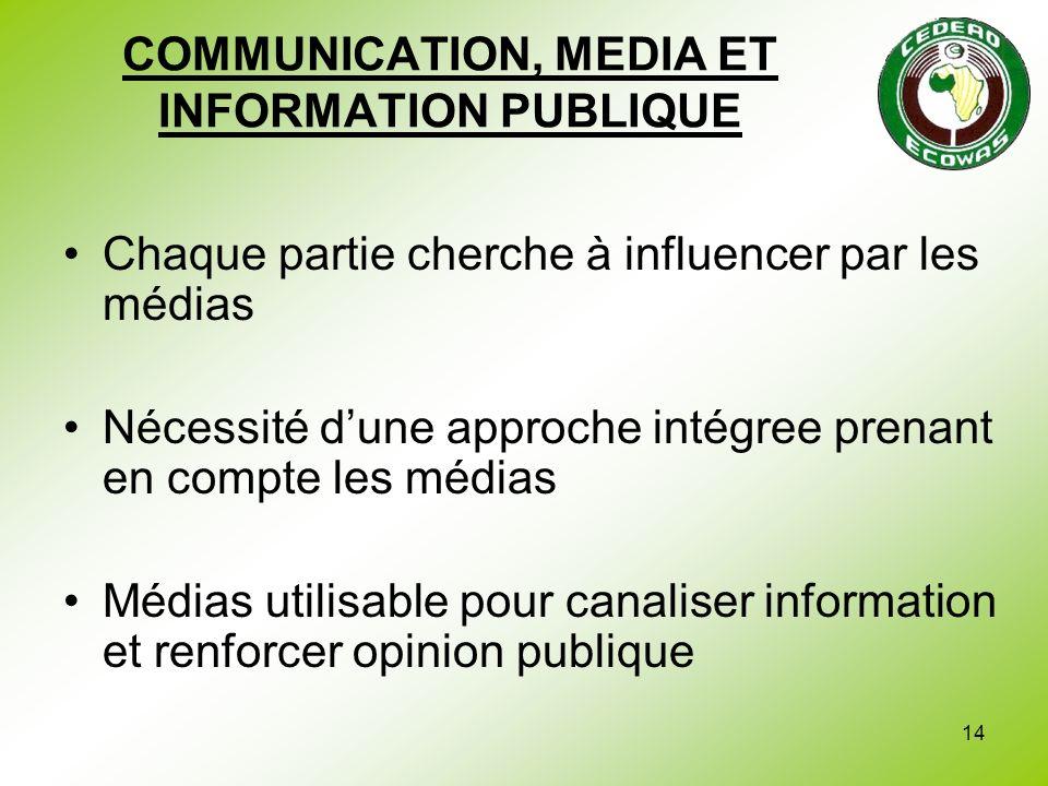 14 COMMUNICATION, MEDIA ET INFORMATION PUBLIQUE Chaque partie cherche à influencer par les médias Nécessité dune approche intégree prenant en compte l