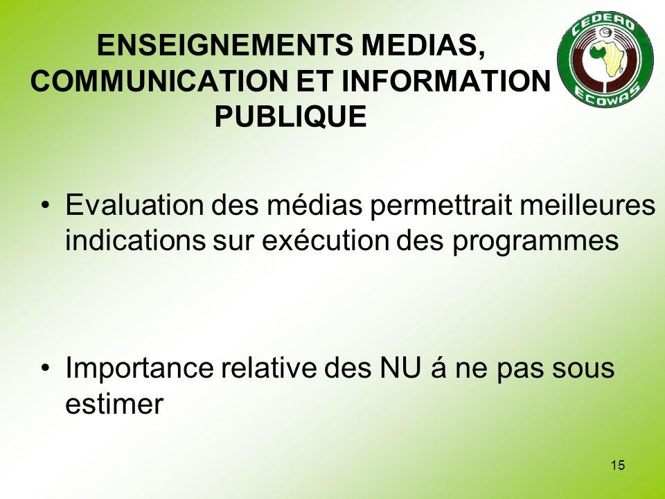 15 ENSEIGNEMENTS MEDIAS, COMMUNICATION ET INFORMATION PUBLIQUE Evaluation des médias permettrait meilleures indications sur exécution des programmes I