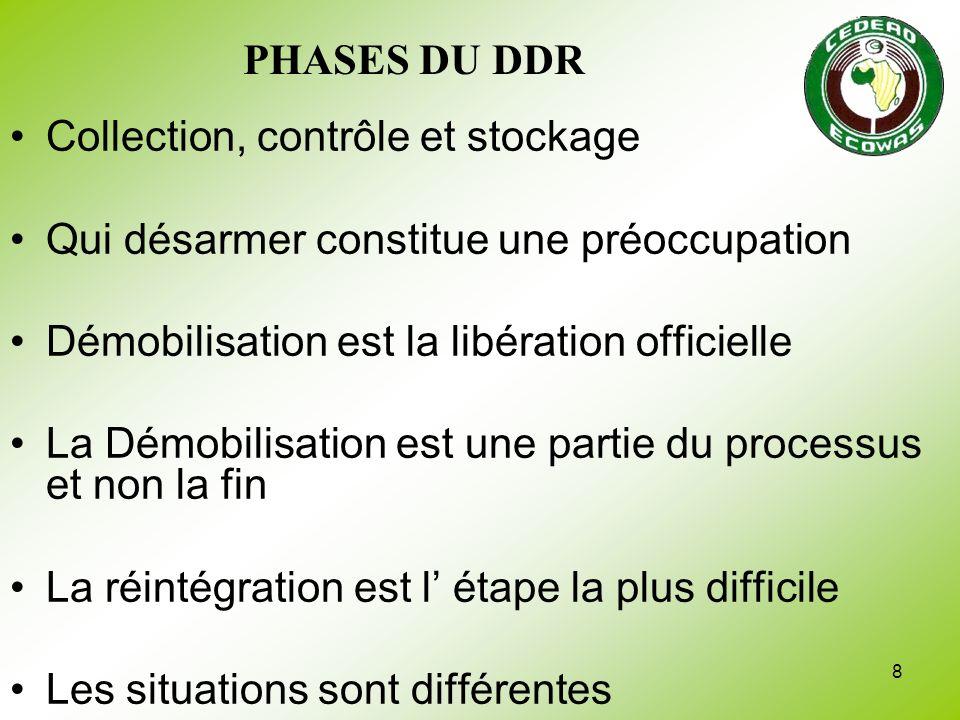 8 PHASES DU DDR Collection, contrôle et stockage Qui désarmer constitue une préoccupation Démobilisation est la libération officielle La Démobilisatio