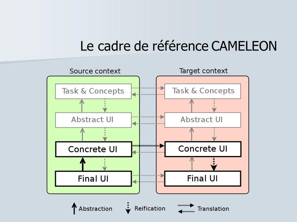 Le cadre de référence CAMELEON