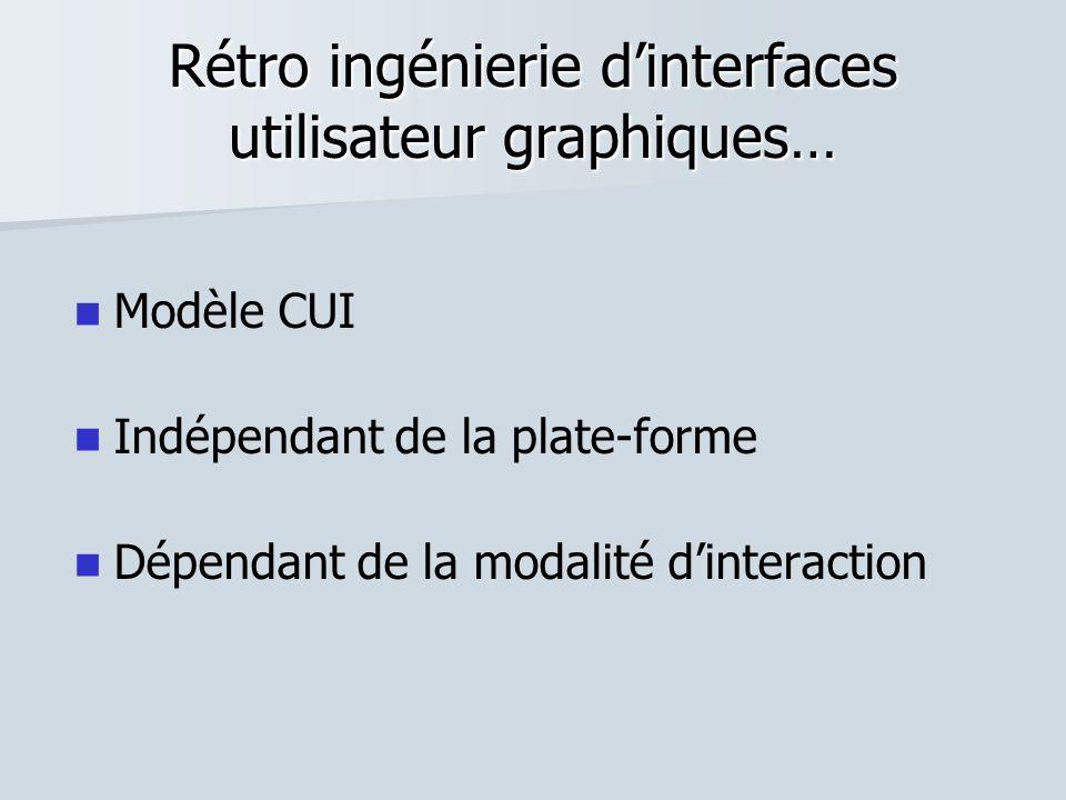 Rétro ingénierie dinterfaces utilisateur graphiques… Modèle CUI Indépendant de la plate-forme Dépendant de la modalité dinteraction