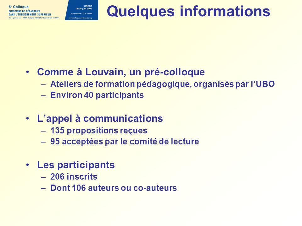 Comme à Louvain, un pré-colloque –Ateliers de formation pédagogique, organisés par lUBO –Environ 40 participants Lappel à communications –135 proposit