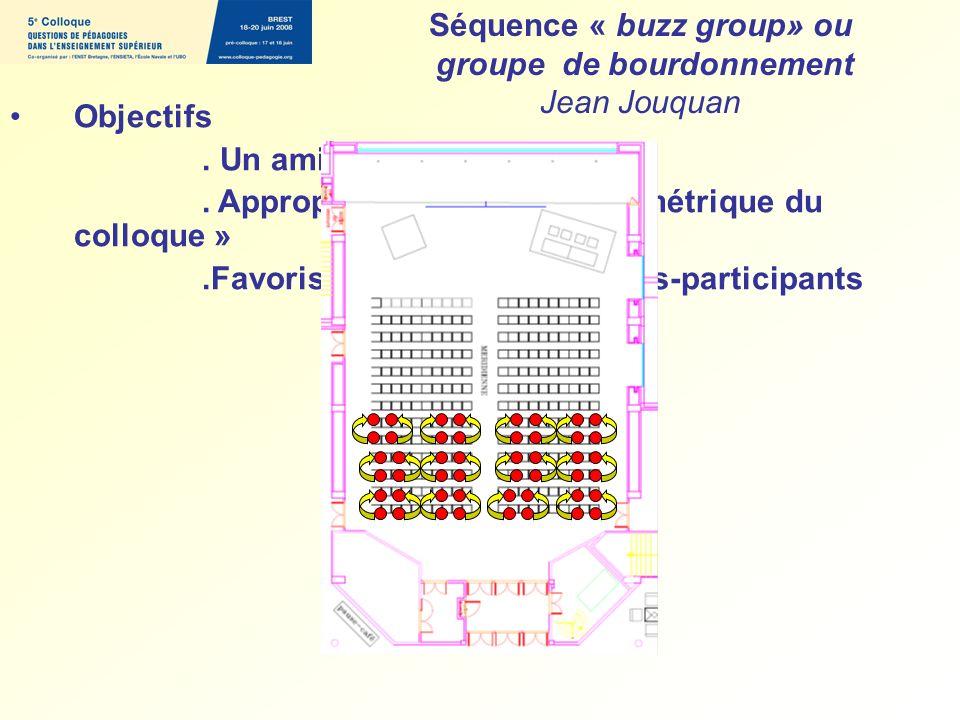 Séquence « buzz group» ou groupe de bourdonnement Jean Jouquan Objectifs. Un ami, une idée, un projet. Appropriation « chrono-géométrique du colloque