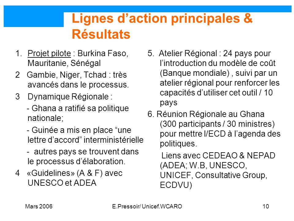 Mars 2006E.Pressoir/ Unicef.WCARO10 Lignes daction principales & Résultats 1.Projet pilote : Burkina Faso, Mauritanie, Sénégal 2 Gambie, Niger, Tchad