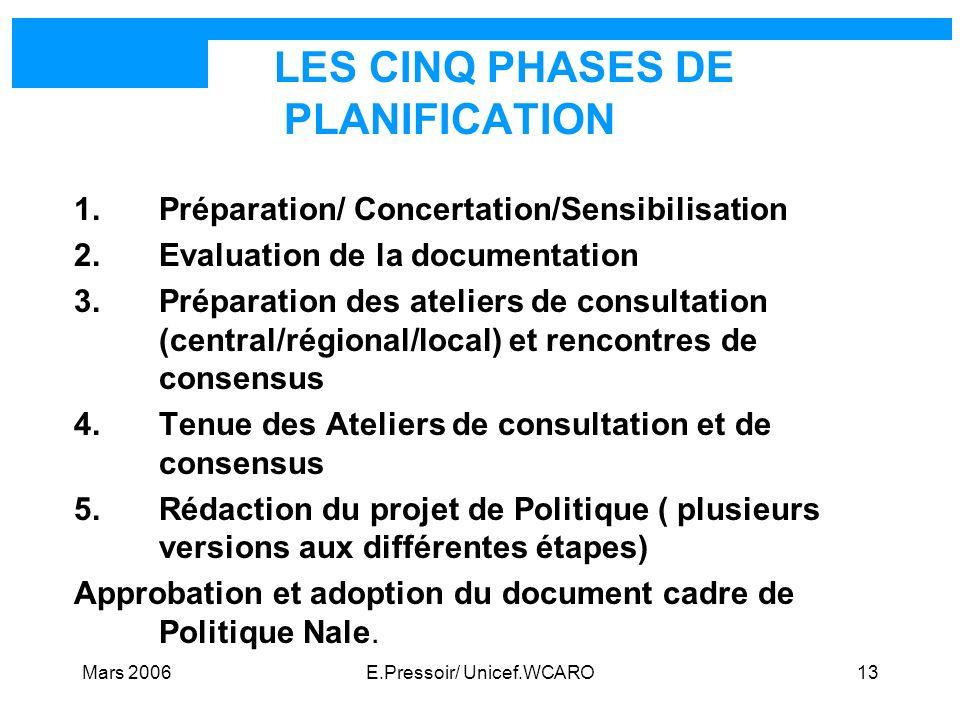 Mars 2006E.Pressoir/ Unicef.WCARO13 LES CINQ PHASES DE PLANIFICATION 1.Préparation/ Concertation/Sensibilisation 2.Evaluation de la documentation 3.Pr