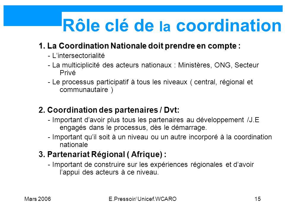 Mars 2006E.Pressoir/ Unicef.WCARO15 Rôle clé de la coordination 1. La Coordination Nationale doit prendre en compte 1. La Coordination Nationale doit