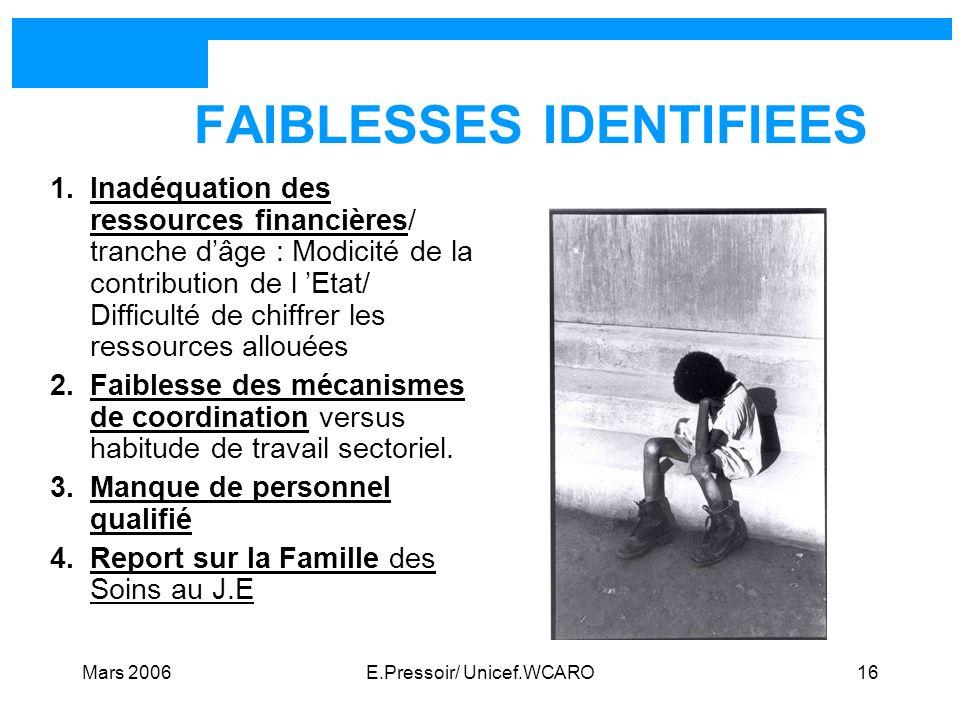 Mars 2006E.Pressoir/ Unicef.WCARO16 FAIBLESSES IDENTIFIEES 1.Inadéquation des ressources financières/ tranche dâge : Modicité de la contribution de l