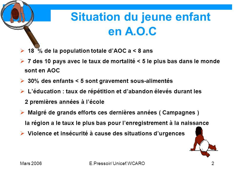 Mars 2006E.Pressoir/ Unicef.WCARO2 Situation du jeune enfant en A.O.C 18 % de la population totale dAOC a < 8 ans 7 des 10 pays avec le taux de mortal