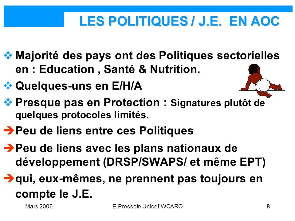 Mars 2006E.Pressoir/ Unicef.WCARO8 LES POLITIQUES / J.E. EN AOC vMajorité des pays ont des Politiques sectorielles en : Education, Santé & Nutrition.