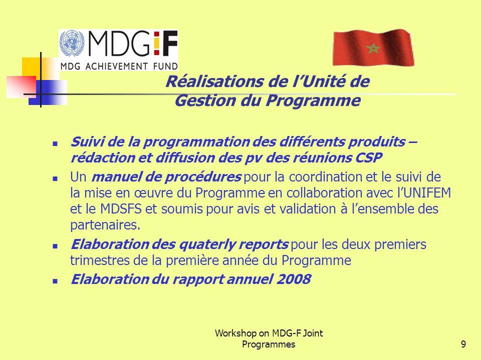 Workshop on MDG-F Joint Programmes9 Réalisations de lUnité de Gestion du Programme Suivi de la programmation des différents produits – rédaction et di