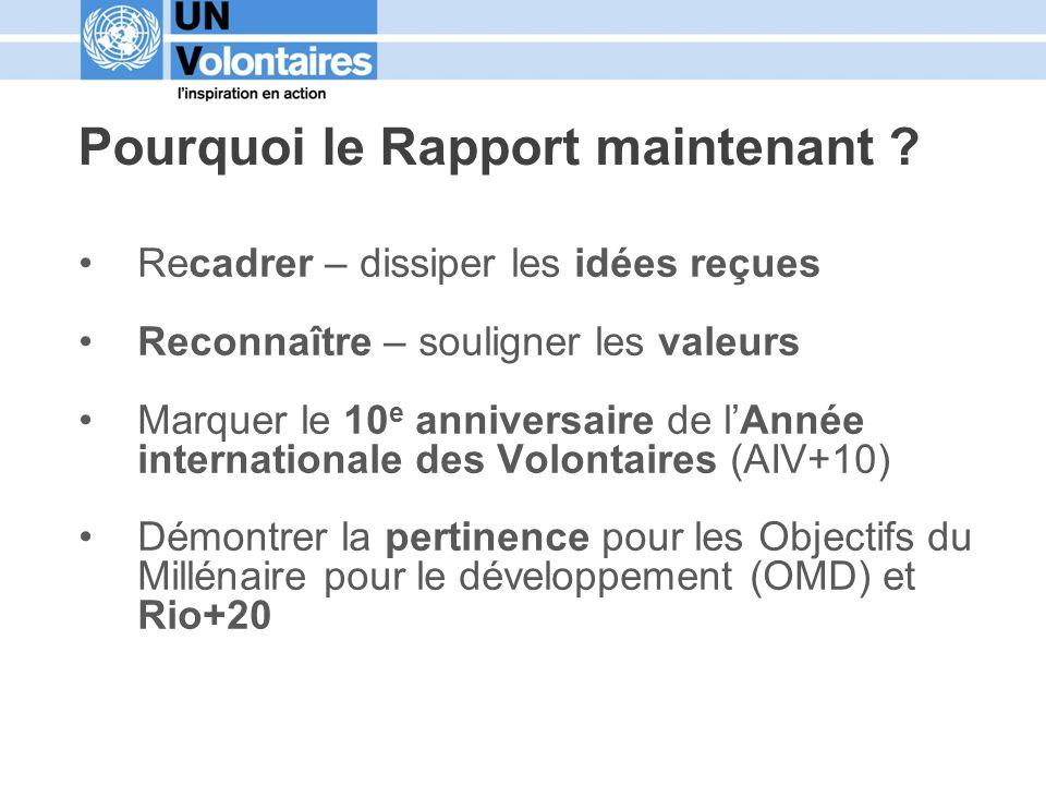 Recadrer – dissiper les idées reçues Reconnaître – souligner les valeurs Marquer le 10 e anniversaire de lAnnée internationale des Volontaires (AIV+10