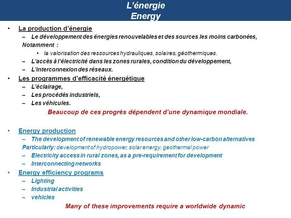 Lénergie Energy La production dénergie –Le développement des énergies renouvelables et des sources les moins carbonées, Notamment : la valorisation de