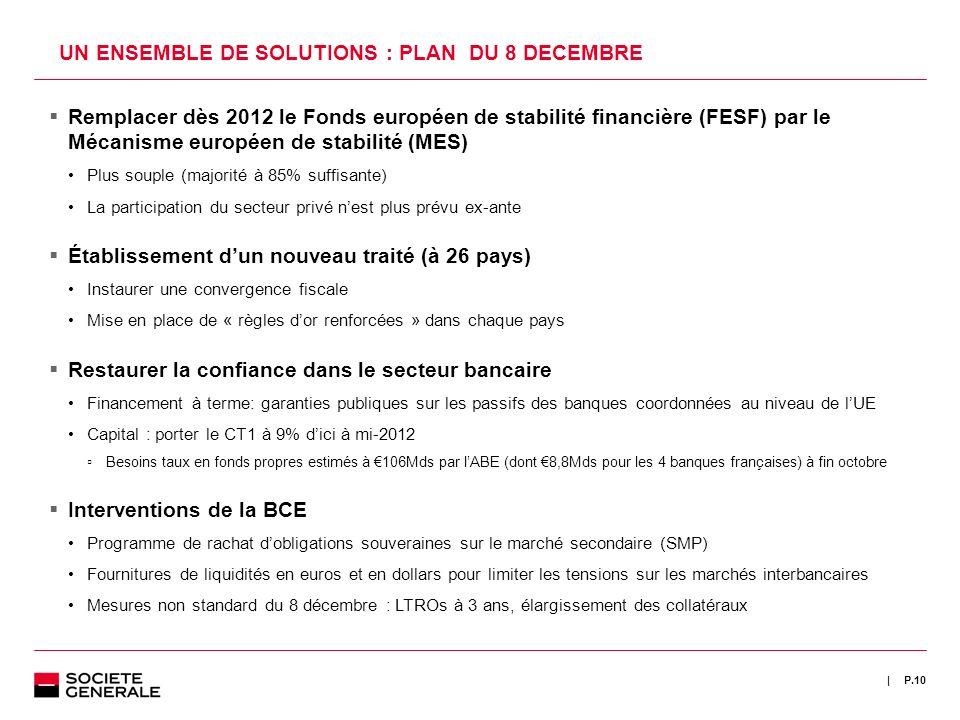 | P.10 UN ENSEMBLE DE SOLUTIONS : PLAN DU 8 DECEMBRE Remplacer dès 2012 le Fonds européen de stabilité financière (FESF) par le Mécanisme européen de