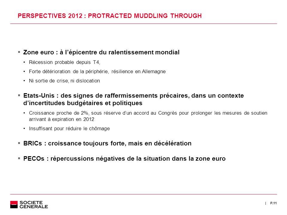 | P.11 PERSPECTIVES 2012 : PROTRACTED MUDDLING THROUGH Zone euro : à lépicentre du ralentissement mondial Récession probable depuis T4, Forte détérior