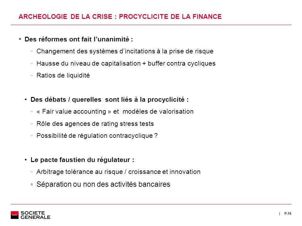 | P.16 ARCHEOLOGIE DE LA CRISE : PROCYCLICITE DE LA FINANCE Des réformes ont fait lunanimité : Changement des systèmes dincitations à la prise de risq