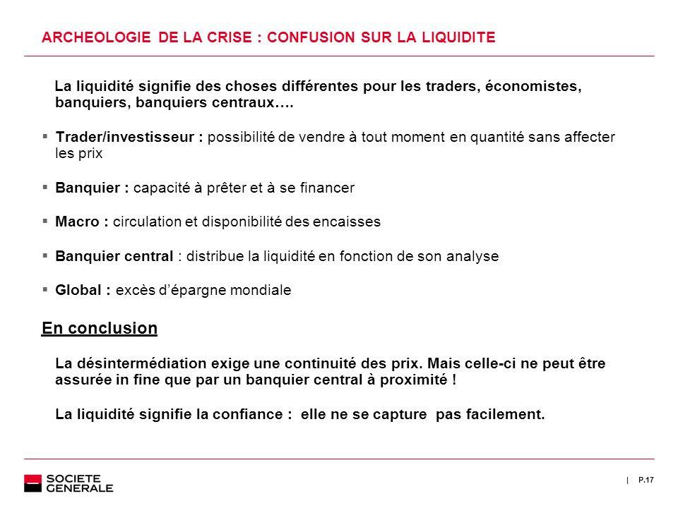 | P.17 ARCHEOLOGIE DE LA CRISE : CONFUSION SUR LA LIQUIDITE La liquidité signifie des choses différentes pour les traders, économistes, banquiers, ban