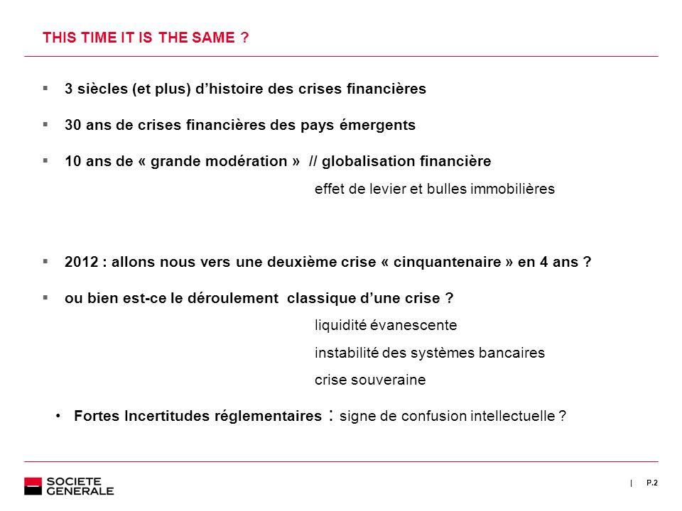 | P.2 THIS TIME IT IS THE SAME ? 3 siècles (et plus) dhistoire des crises financières 30 ans de crises financières des pays émergents 10 ans de « gran