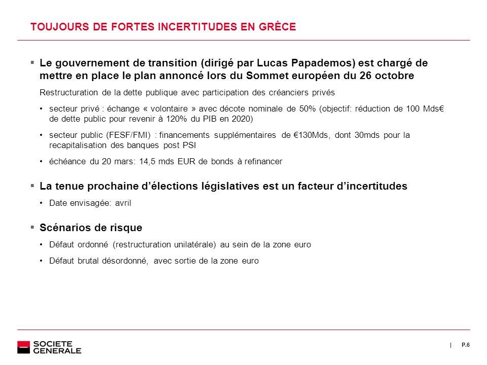 | P.6 TOUJOURS DE FORTES INCERTITUDES EN GRÈCE Le gouvernement de transition (dirigé par Lucas Papademos) est chargé de mettre en place le plan annonc