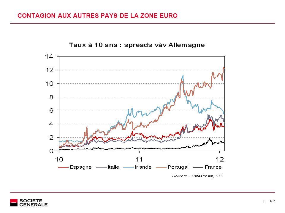 | P.7 CONTAGION AUX AUTRES PAYS DE LA ZONE EURO