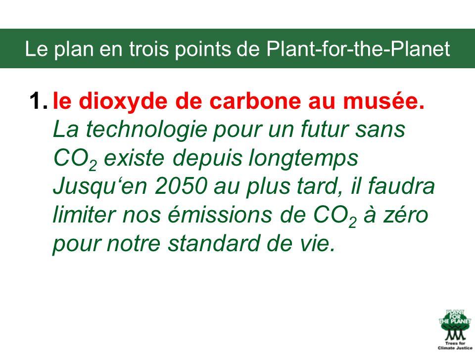 1.le dioxyde de carbone au musée. La technologie pour un futur sans CO 2 existe depuis longtemps Jusquen 2050 au plus tard, il faudra limiter nos émis