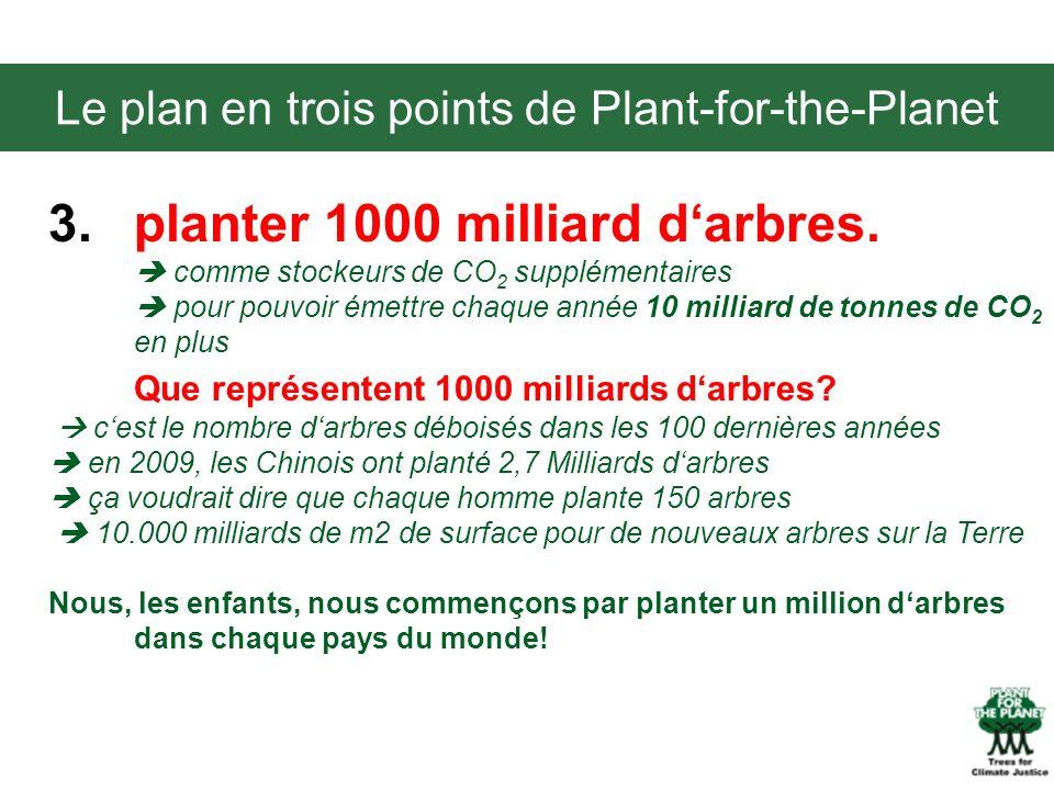3.planter 1000 milliard darbres. comme stockeurs de CO 2 supplémentaires pour pouvoir émettre chaque année 10 milliard de tonnes de CO 2 en plus Que r