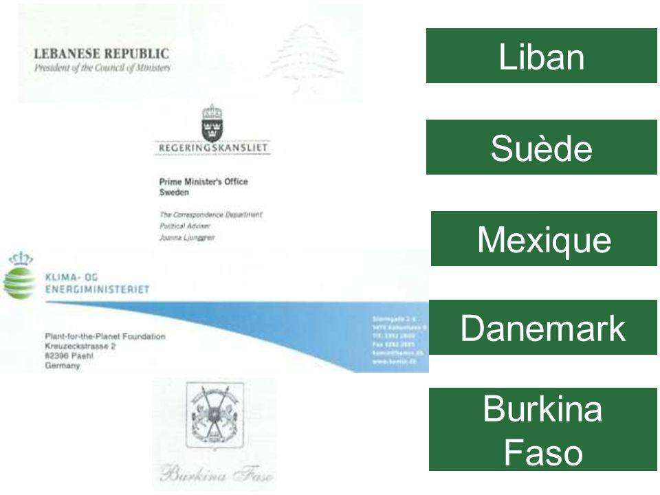 Liban Suède Burkina Faso Danemark Mexique