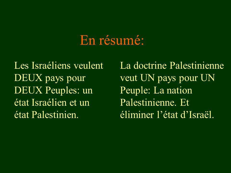En résumé: Les Israéliens veulent DEUX pays pour DEUX Peuples: un état Israélien et un état Palestinien. La doctrine Palestinienne veut UN pays pour U
