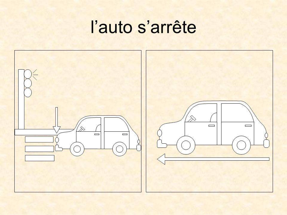 lauto sarrête