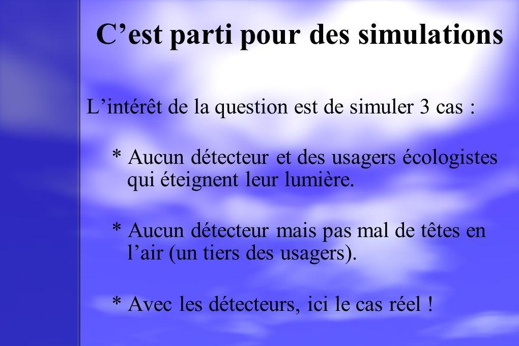 Cest parti pour des simulations Lintérêt de la question est de simuler 3 cas : * Aucun détecteur et des usagers écologistes qui éteignent leur lumière