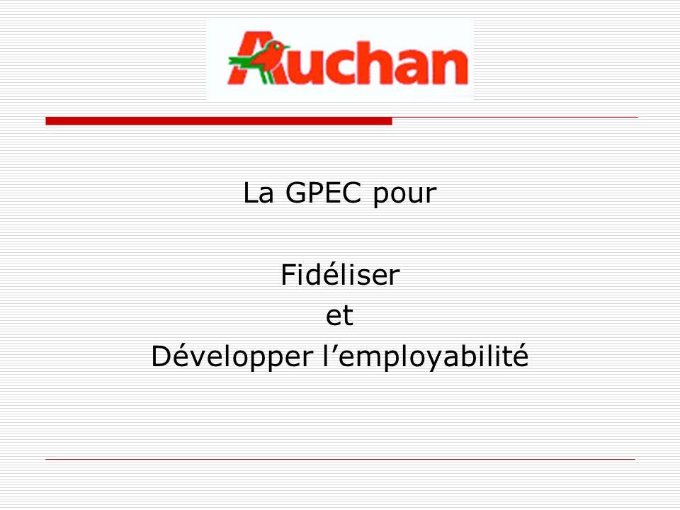 La GPEC pour Fidéliser et Développer lemployabilité