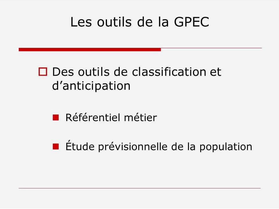 Les outils de la GPEC Des outils de classification et danticipation Référentiel métier Étude prévisionnelle de la population