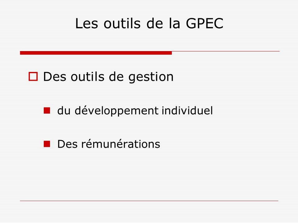 Les outils de la GPEC Des outils de gestion du développement individuel Des rémunérations
