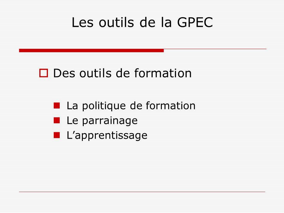 Les outils de la GPEC Des outils de formation La politique de formation Le parrainage Lapprentissage