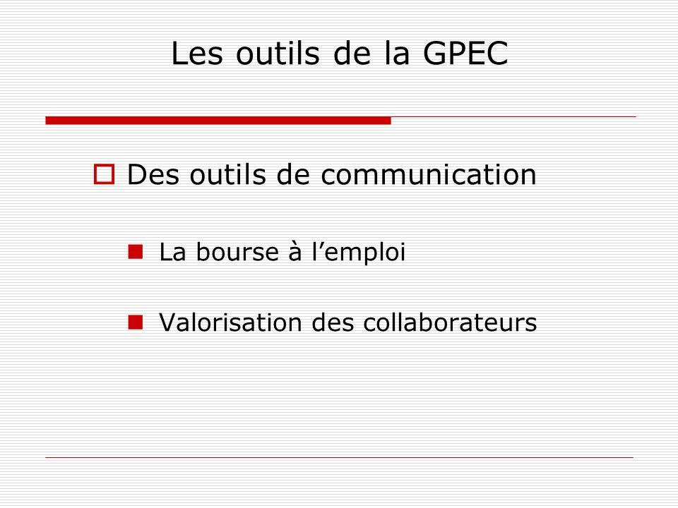 Les outils de la GPEC Des outils de communication La bourse à lemploi Valorisation des collaborateurs
