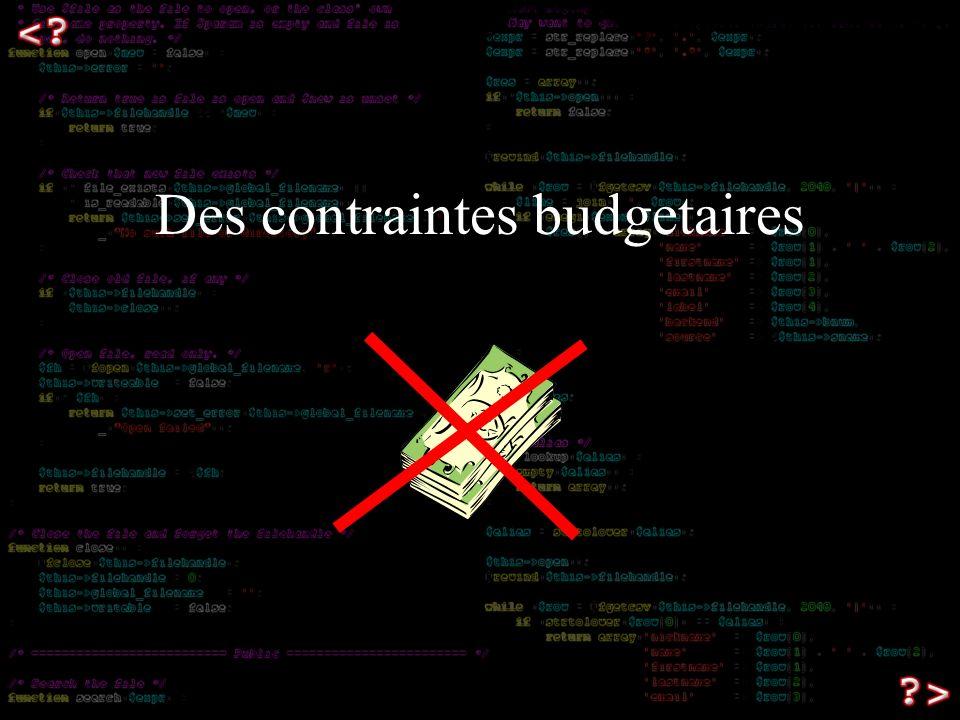 Des contraintes budgetaires