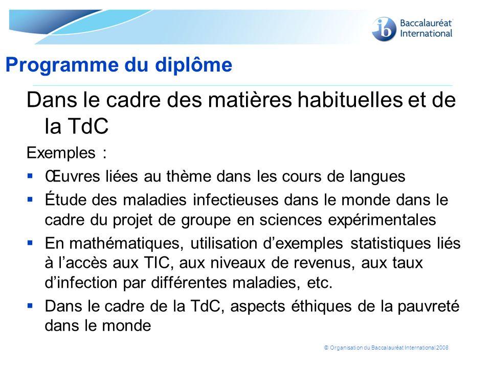 © Organisation du Baccalauréat International 2008 Dans le cadre des matières habituelles et de la TdC Exemples : Œuvres liées au thème dans les cours