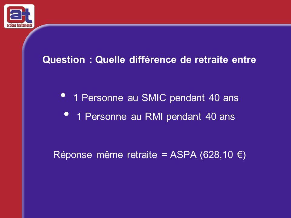 Question : Quelle différence de retraite entre 1 Personne au SMIC pendant 40 ans 1 Personne au RMI pendant 40 ans Réponse même retraite = ASPA (628,10