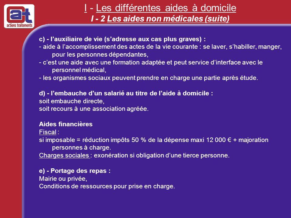 I - Les différentes aides à domicile I - 2 Les aides non médicales (suite) c) - lauxiliaire de vie (sadresse aux cas plus graves) : - aide à laccompli