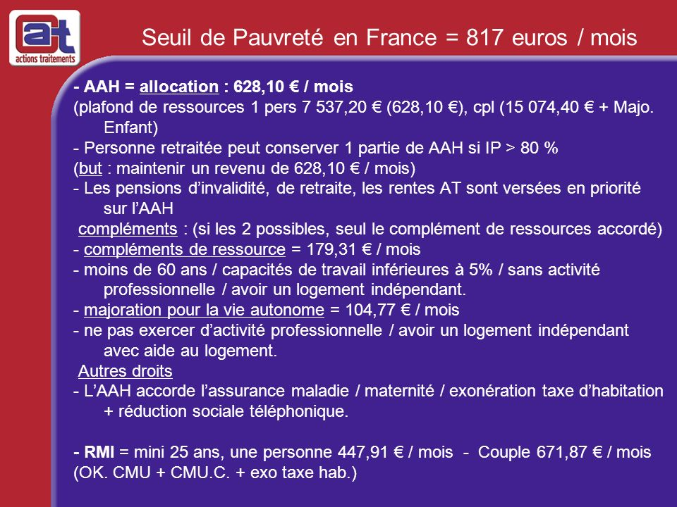 Seuil de Pauvreté en France = 817 euros / mois - AAH = allocation : 628,10 / mois (plafond de ressources 1 pers 7 537,20 (628,10 ), cpl (15 074,40 + M