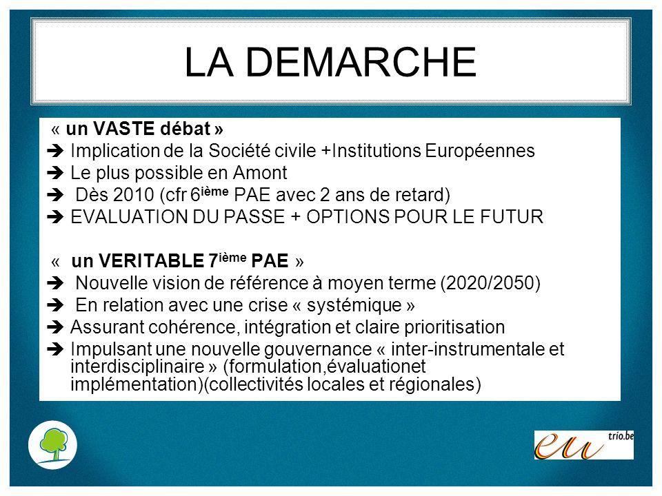 LA DEMARCHE « un VASTE débat » Implication de la Société civile +Institutions Européennes Le plus possible en Amont Dès 2010 (cfr 6 ième PAE avec 2 an