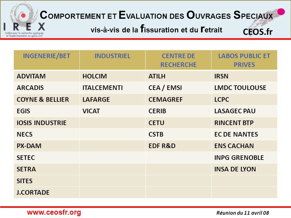 CEOS.fr Réunion du 11 avril 08 CEOS.fr C OMPORTEMENT ET E VALUATION DES O UVRAGES S PECIAUX vis-à-vis de la f issuration et du r etrait INGENERIE/BETI