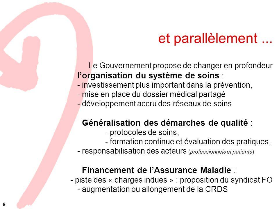 9 et parallèlement... Le Gouvernement propose de changer en profondeur lorganisation du système de soins : - investissement plus important dans la pré