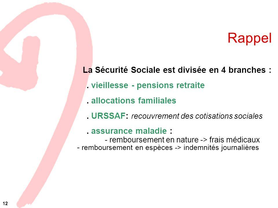Rappel La Sécurité Sociale est divisée en 4 branches :. vieillesse - pensions retraite. allocations familiales. URSSAF: recouvrement des cotisations s
