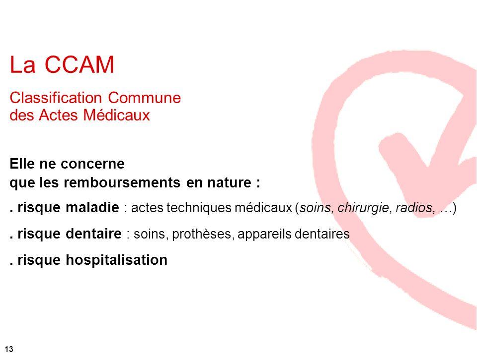 LaCCAM Classification Commune des Actes Médicaux Elle ne concerne que les remboursements en nature :. risque maladie : actes techniques médicaux (soin
