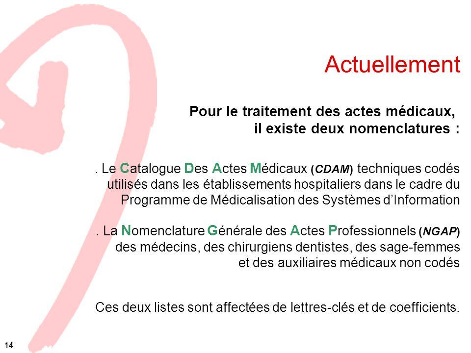 Actuellement Pour le traitement des actes médicaux, il existe deux nomenclatures :. Le C atalogue D es A ctes M édicaux (CDAM) techniques codés utilis