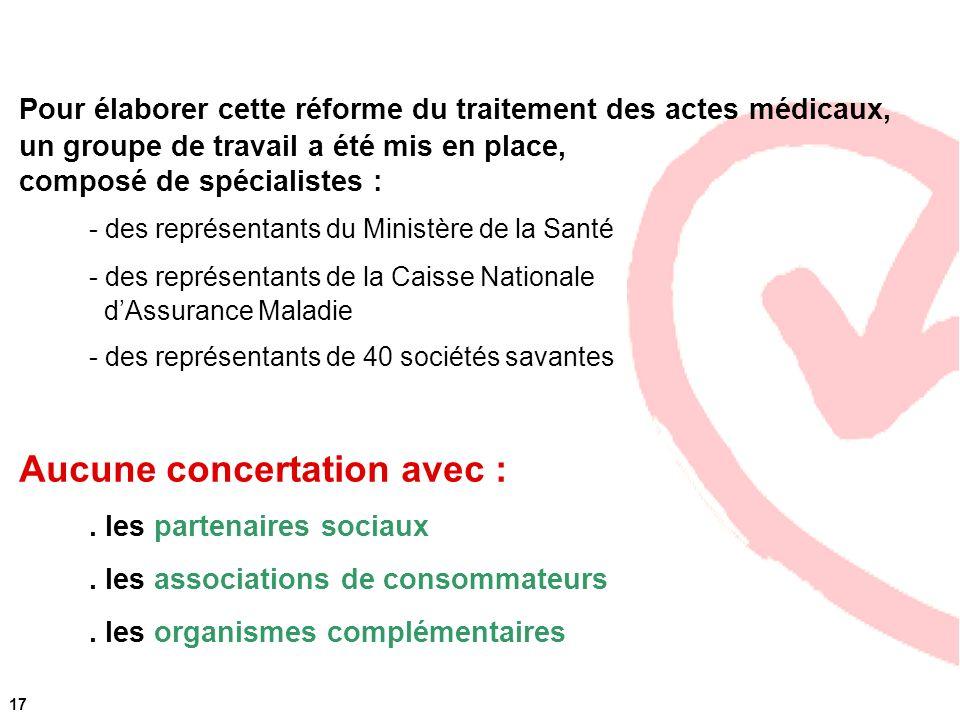 Pour élaborer cette réforme du traitement des actes médicaux, un groupe de travail a été mis en place, composé de spécialistes : - des représentants d