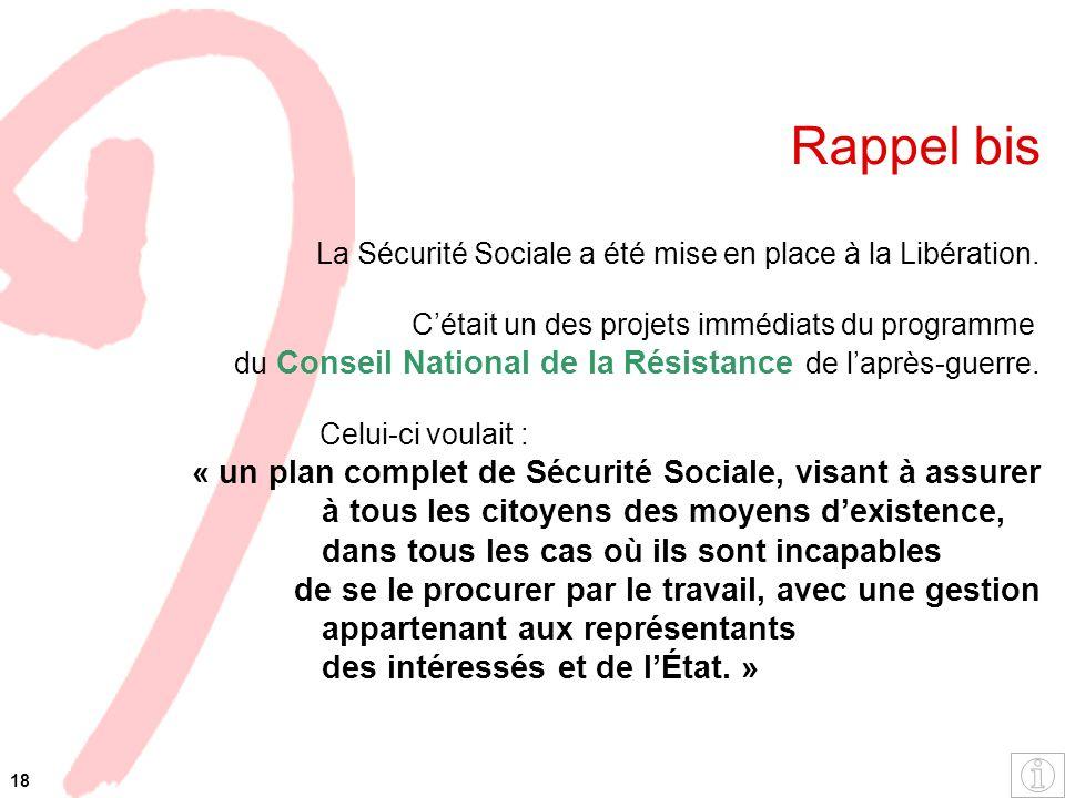 Rappel bis La Sécurité Sociale a été mise en place à la Libération. Cétait un des projets immédiats du programme du Conseil National de la Résistance