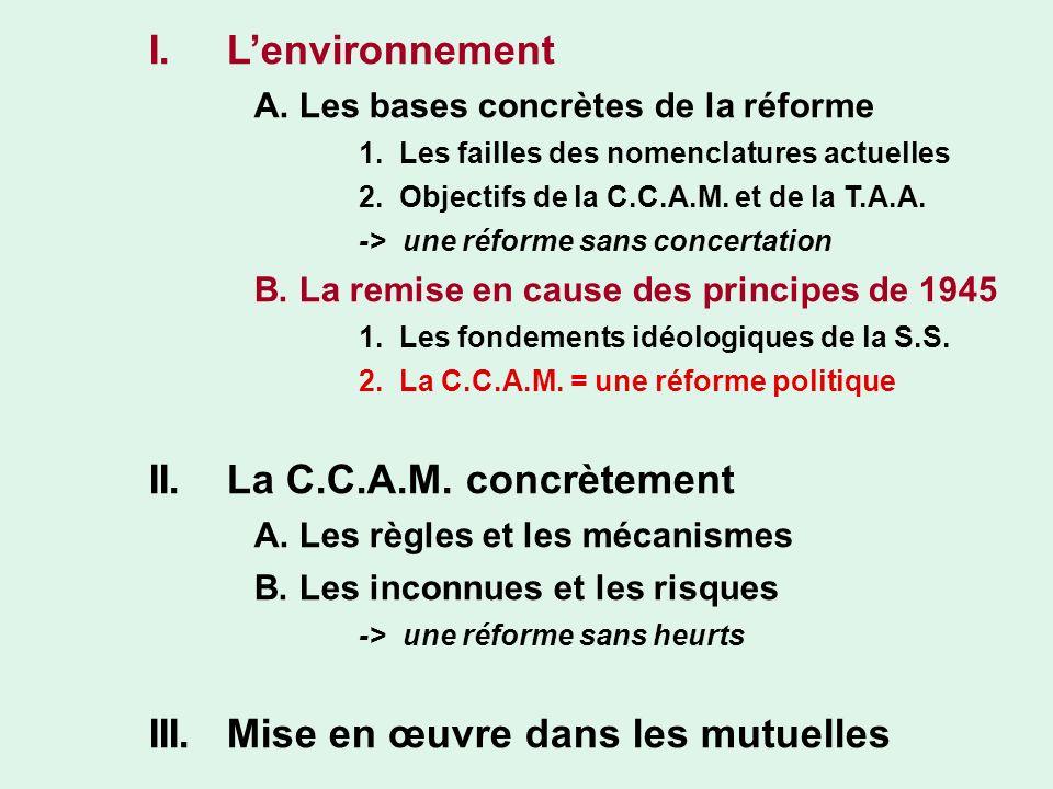I.Lenvironnement A. Les bases concrètes de la réforme 1. Les failles des nomenclatures actuelles 2. Objectifs de la C.C.A.M. et de la T.A.A. -> une ré